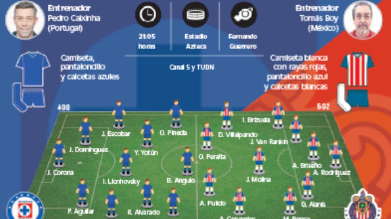 jornada 8 chivas vs cruz azul liga mx