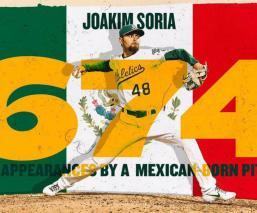 Joakim Soria ya es el pítcher mexicano con más apariciones en las Grandes Ligas