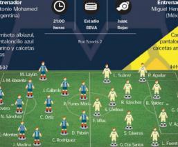 Monterrey vs América, van con todo por la Liga MX