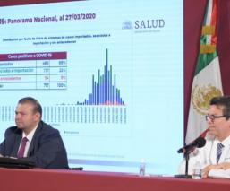 Suman 12 muertes por Covid-19 en México; asegura Salud que pico más alto llegará en abril