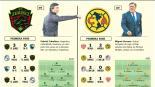 El América FC Juárez
