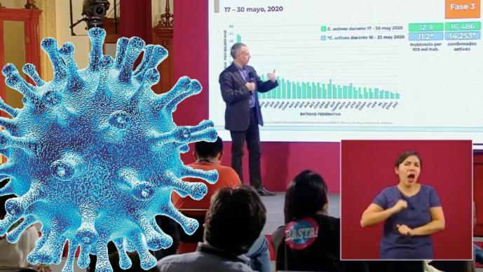 Coronavirus 30 de mayo: México se aproxima a las 10 mil muertes, rebasa 87 mil contagios