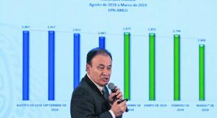 Aumentan a 45 las regiones inseguras en México. Noticias en tiempo real